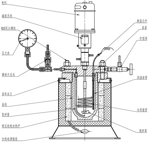 反应釜结构示意图,见下图